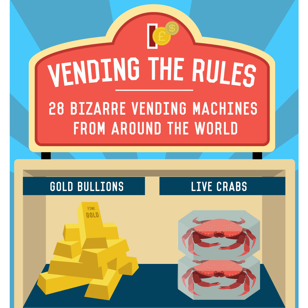 FWX VENDING MACHINES INFOGRAPHIC