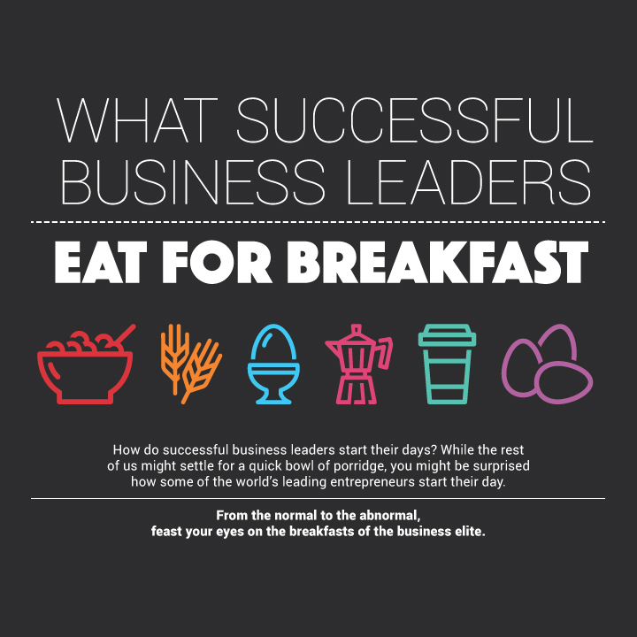 FWX WHAT SUCCESSFUL BUSINESS LEADERS EAT FOR BREAKFAST