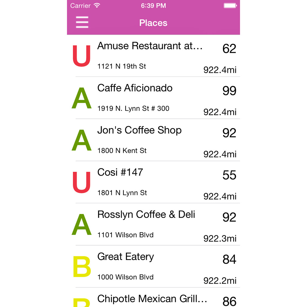 FWX WHAT THE HEALTH APP VIRGINIA LIST