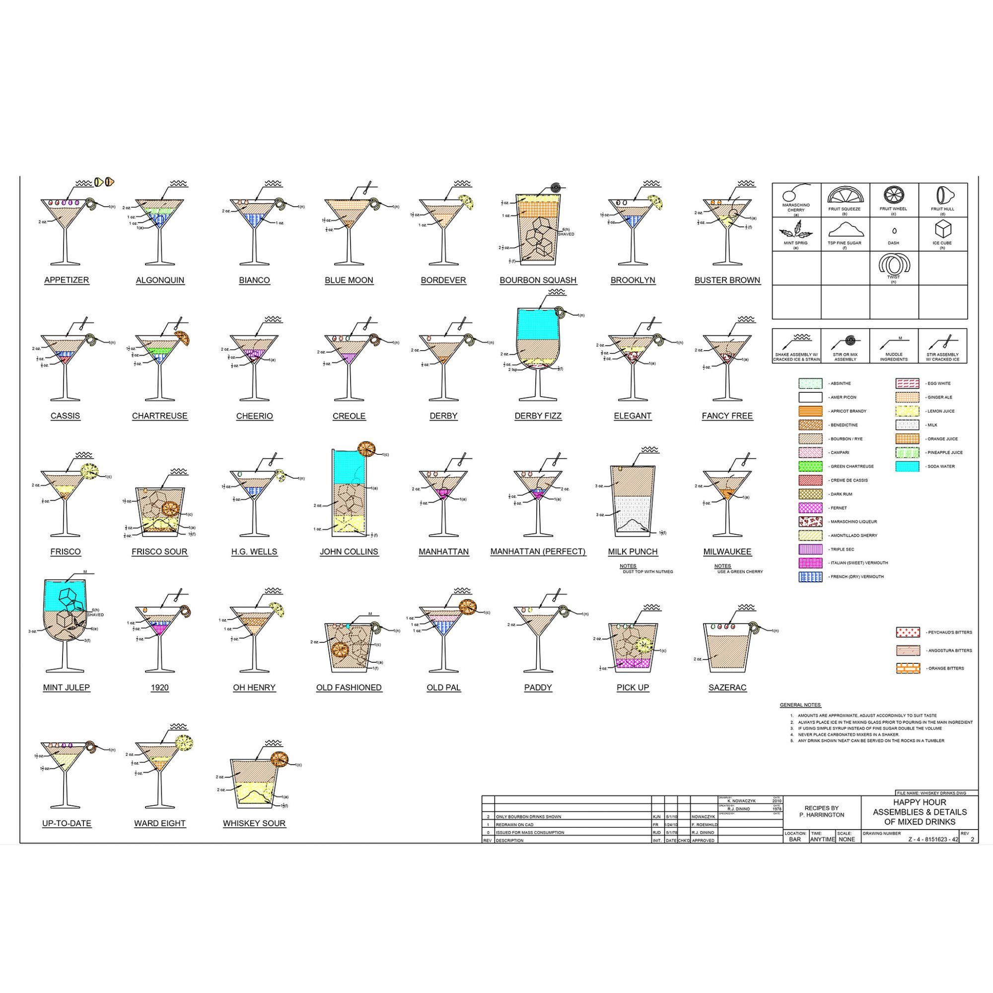 Look at Engineering Schematics for More Than 70 Different Cocktails