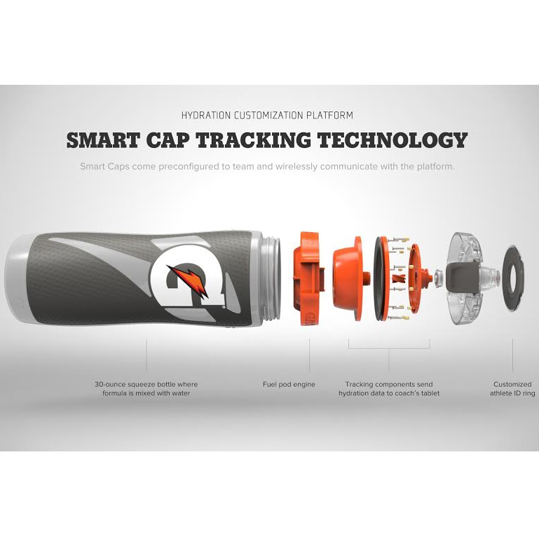 GATORADE SMART CAP FWX