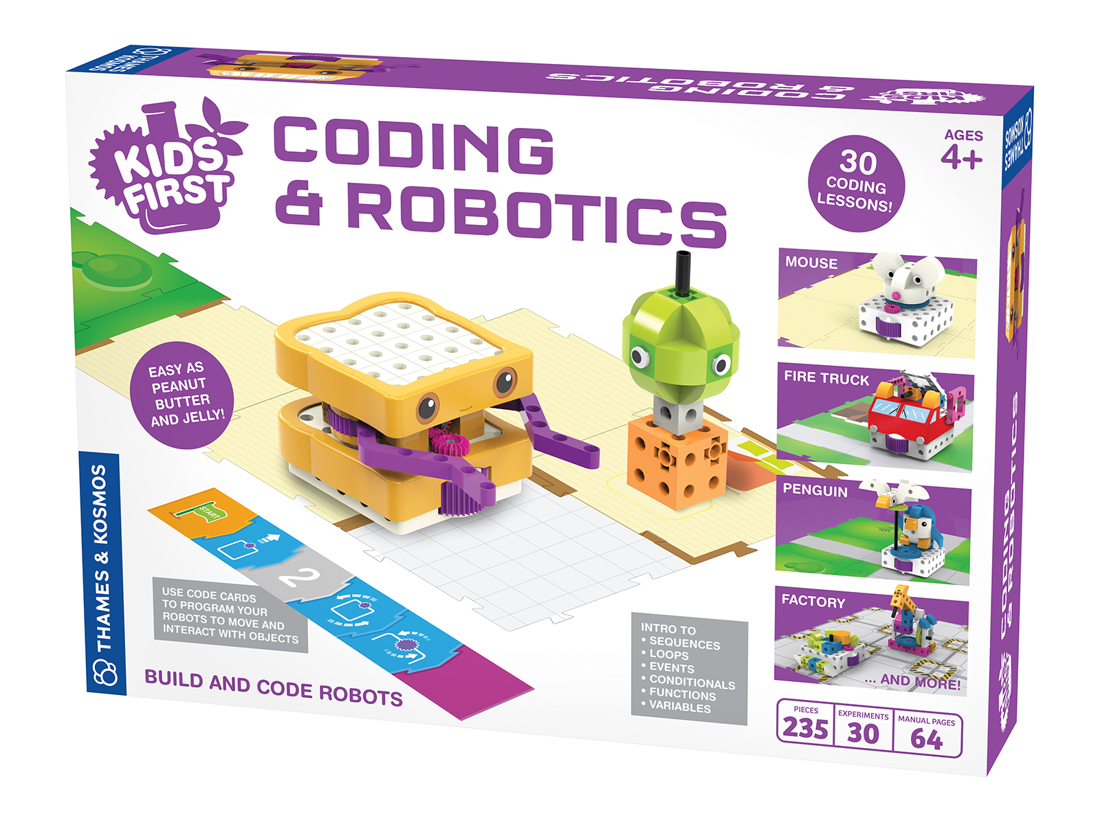 coding robotics sandwich building