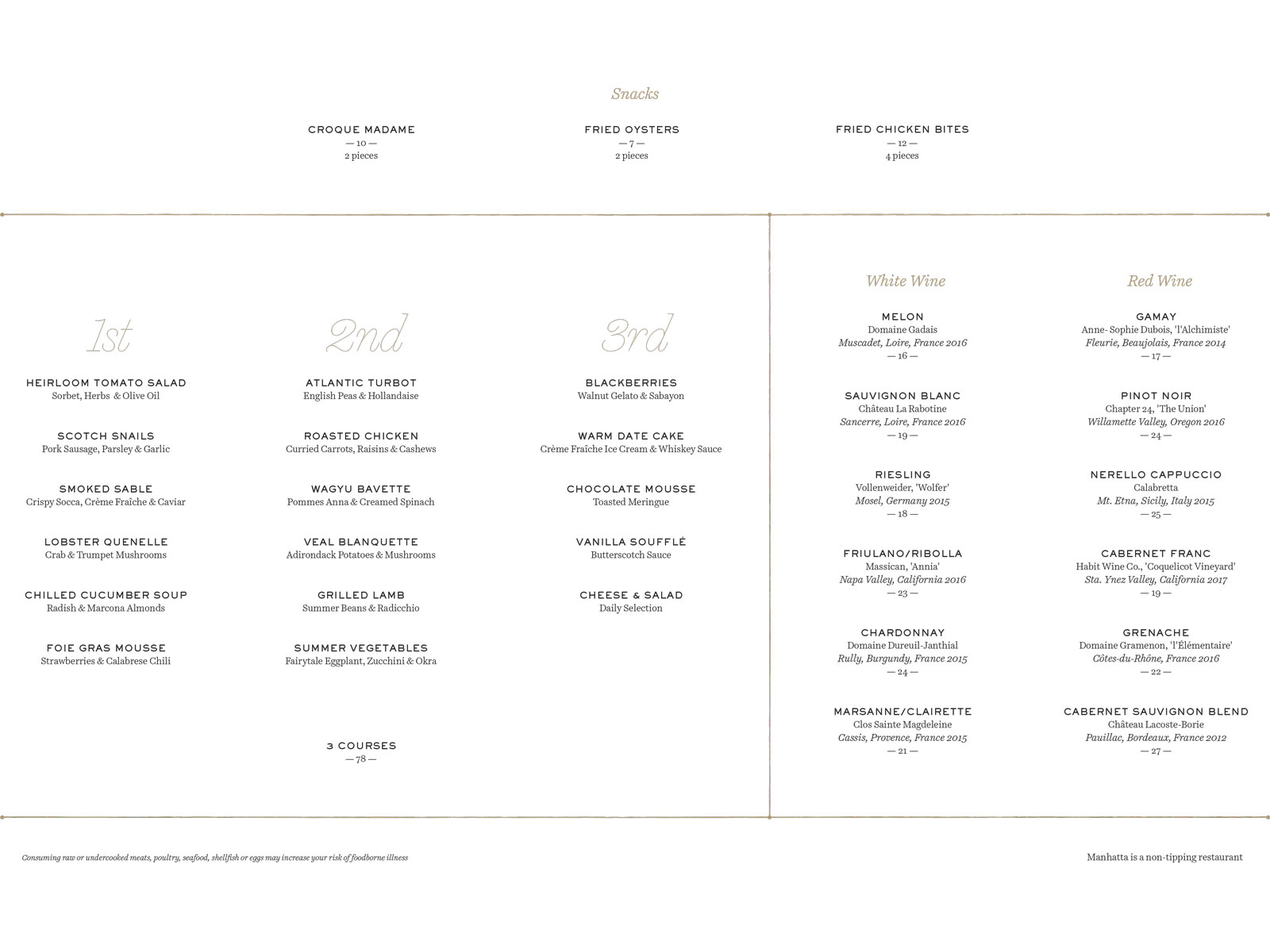 Manhatta Dinner Menu