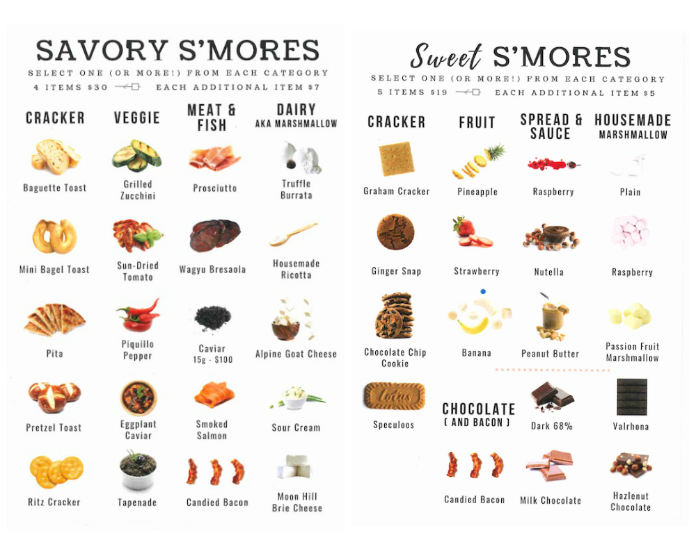 Behold: The S'mores Matrix