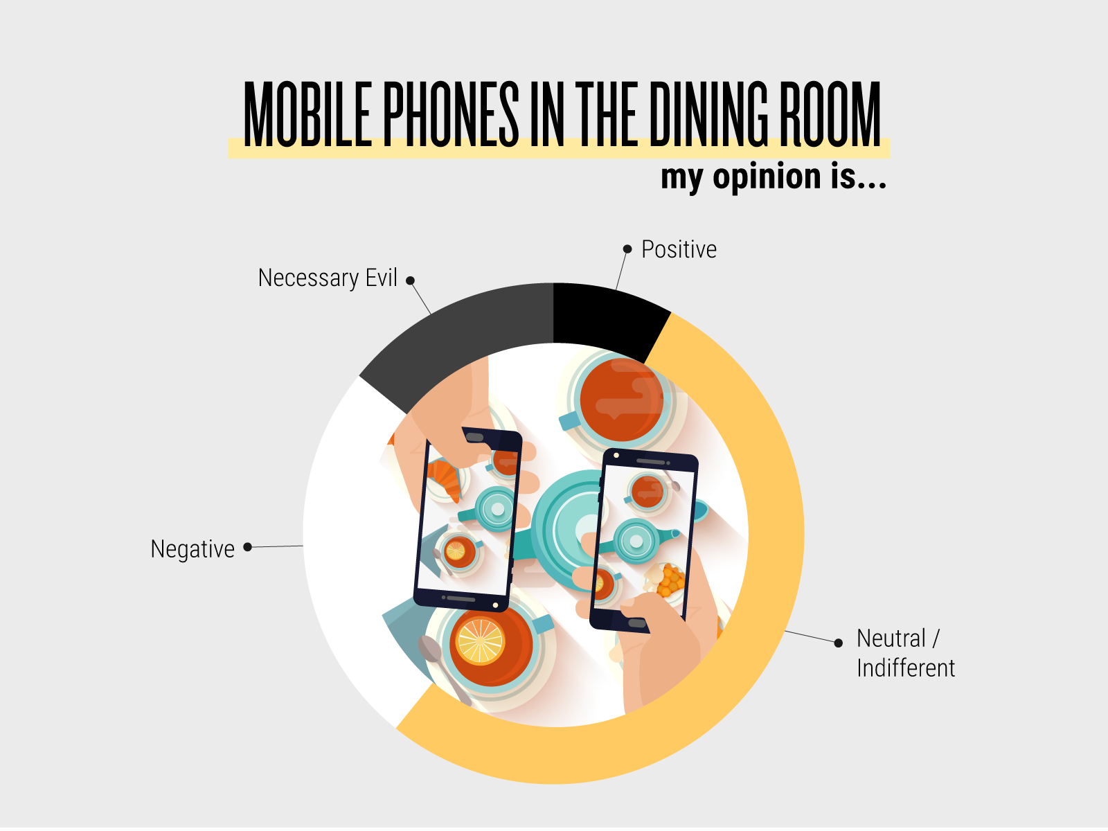 Mobile Phones in Restaurants